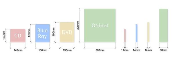 Gegenstände Standardgrößen